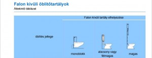 tartaly_osszehasonlito